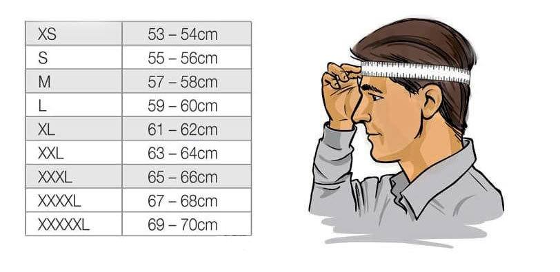 Measuring your heads circumference